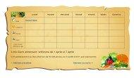 diario alimentare online per la cura della gastrite