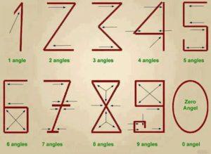 nascita della matematica